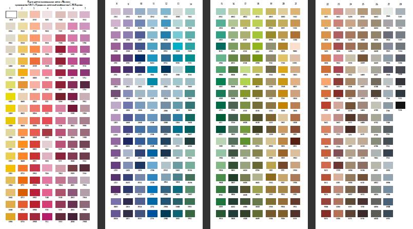 Нитки мулине кирова таблица цветов с названиями цвета